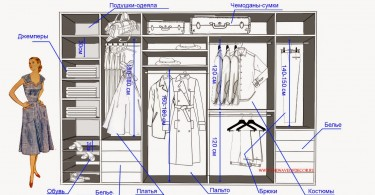 Эскиз оптимальной системы хранения