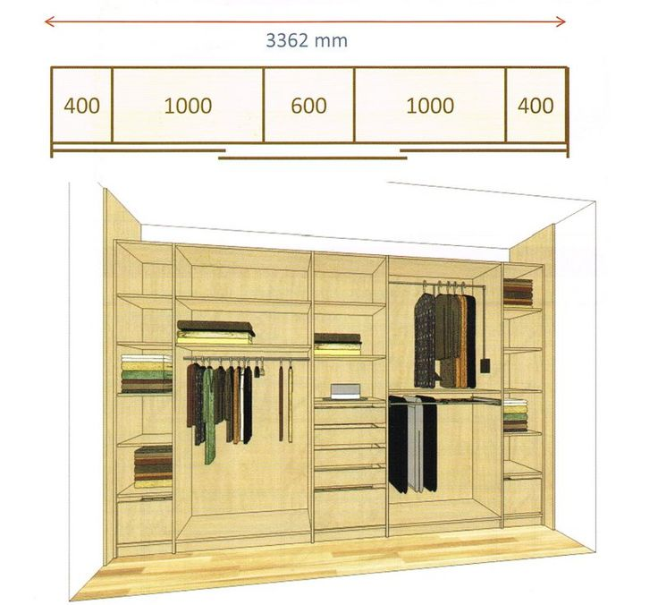 Эскиз с размерами шкафа