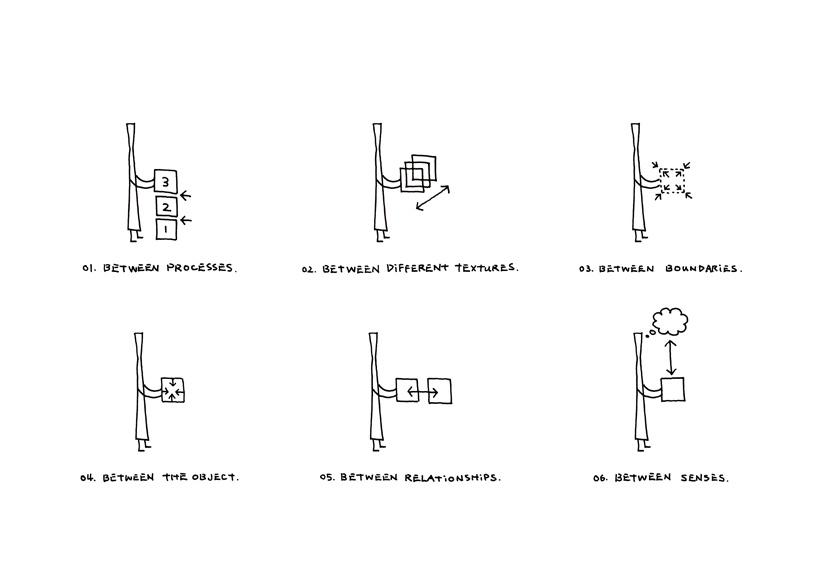 Оки Сато - шесть категорий пространства