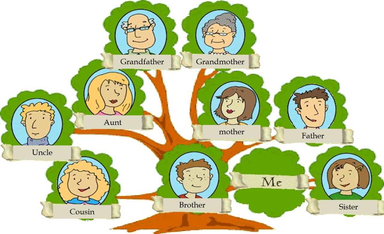 Фамильное дерево в детской интерпретации