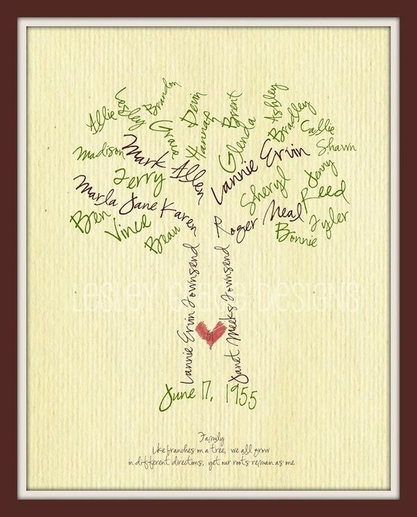 Роспись бумаги фамильного дерева