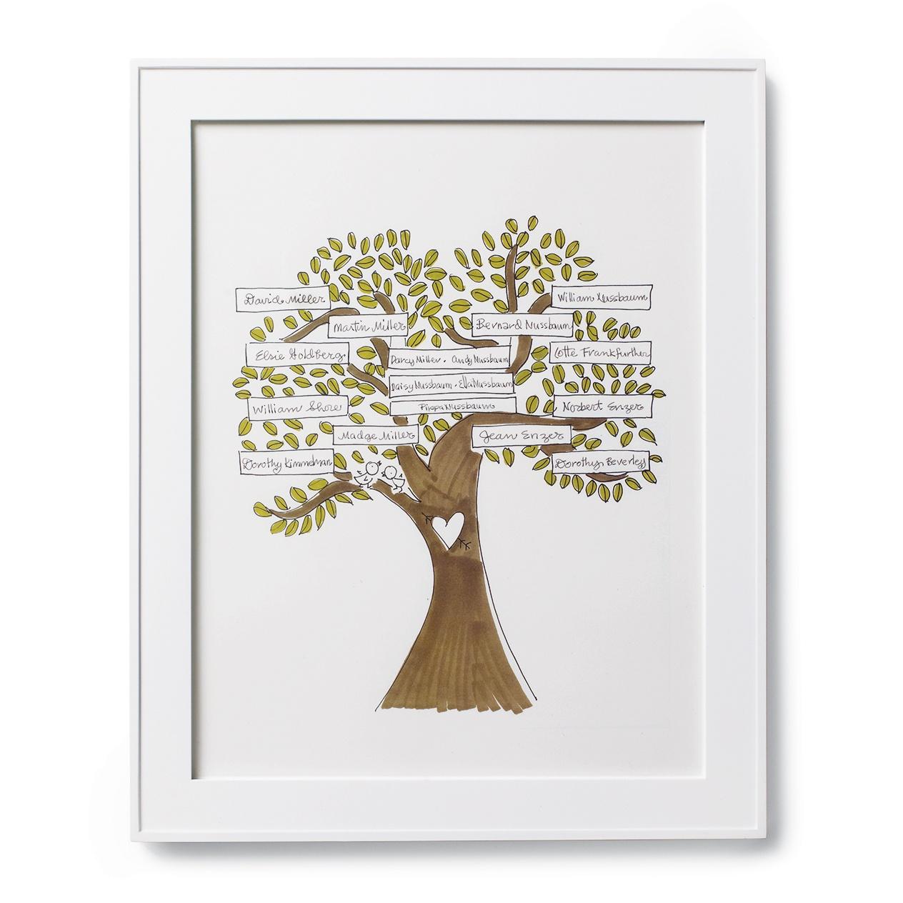 Бело-зеленое фамильное дерево