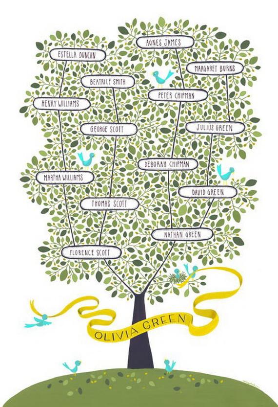 Желтая ленточка на фамильном дереве