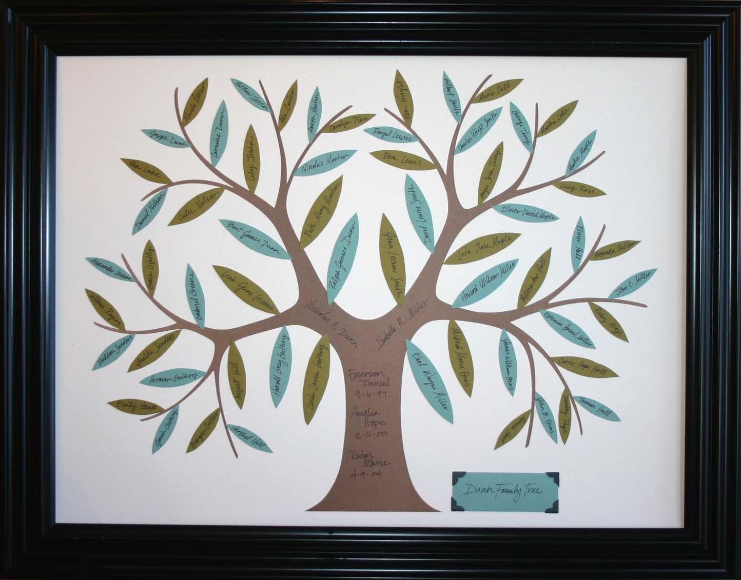 Фоторамка с фамильным деревом