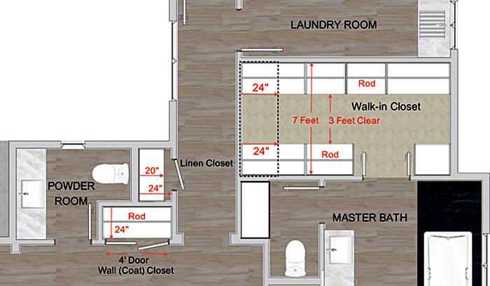 Схема расположения элементов гардеробной