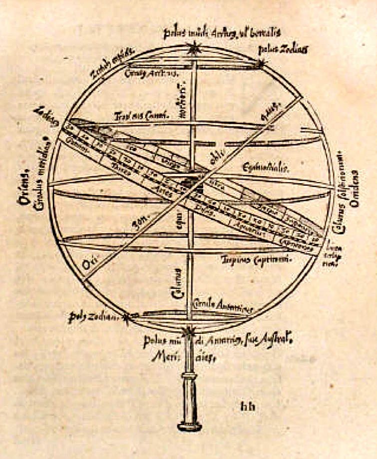 Старинное изображение армиллярной сферы