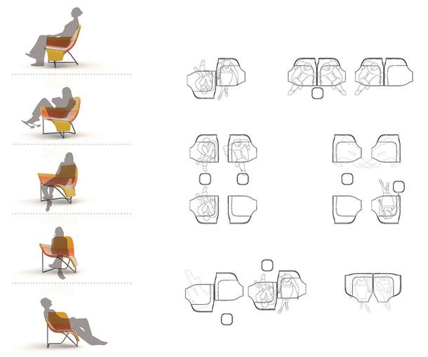 Схема расположения на уникальном кресле