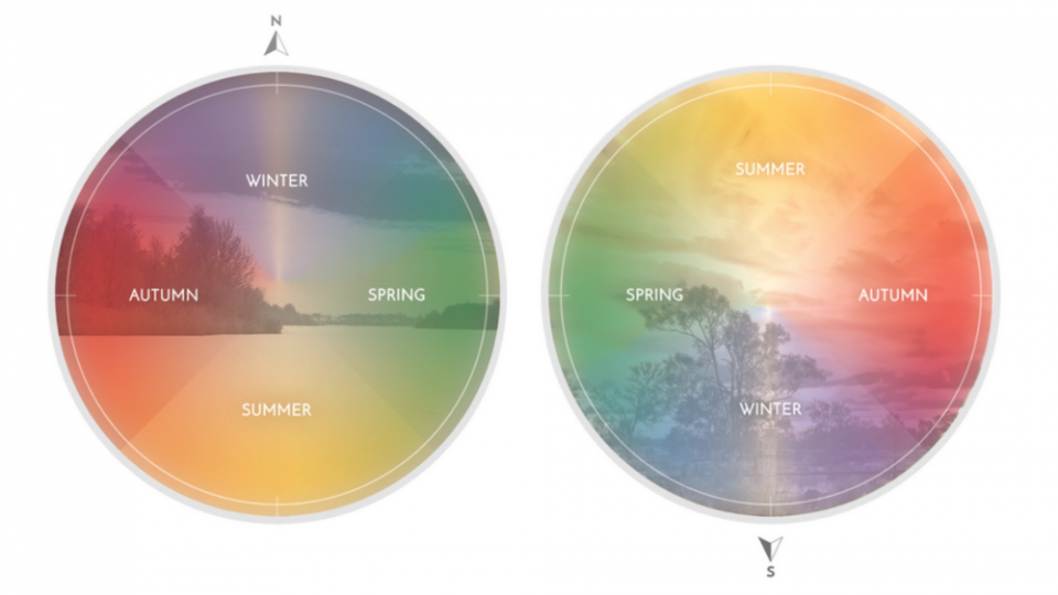 Часы, показывающие время года: полный круг за целый год