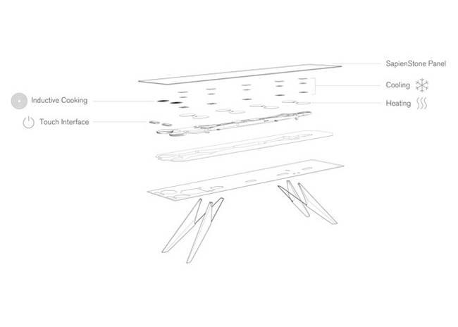 Проект умного стола